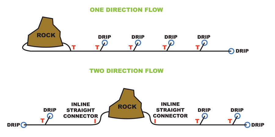 WR-Directions-Diagram