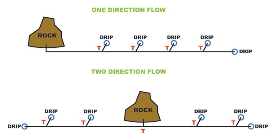 WR-Plastic-Directions-Diagram2
